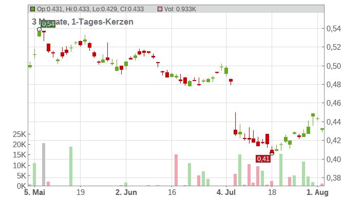IND.+COMM.BK CHINA H YC 1 Chart