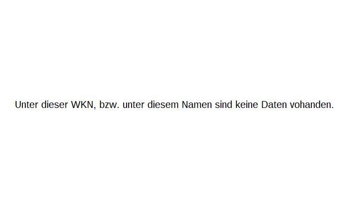 TUI AG NA O.N. Chart