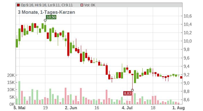 CIE ENT. CFE NAM. Chart