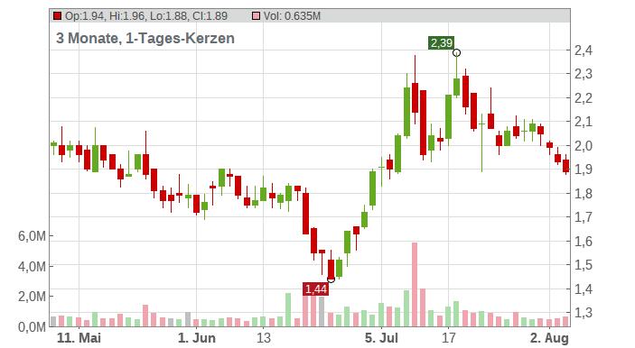 ATA Chart