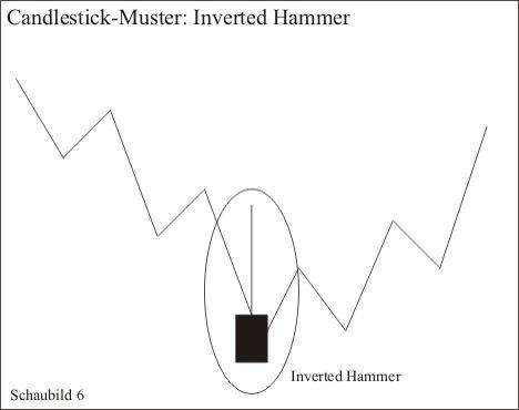 Hammer: uno dei migliori umbrella pattern