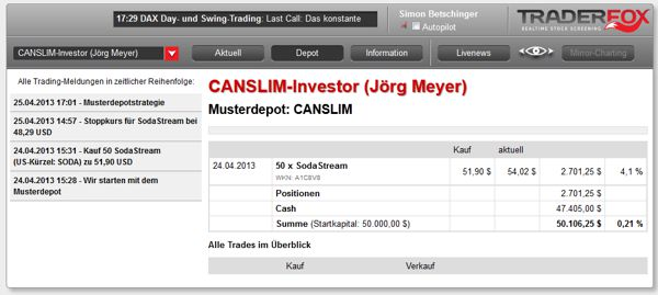CANSLIM-Musterdepot