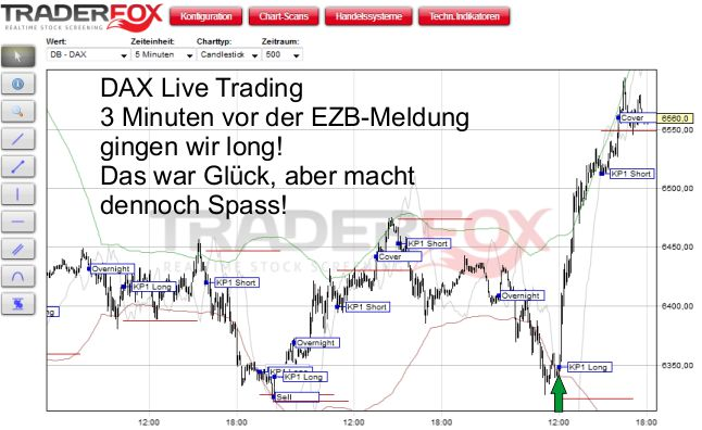 DAX Live Trading