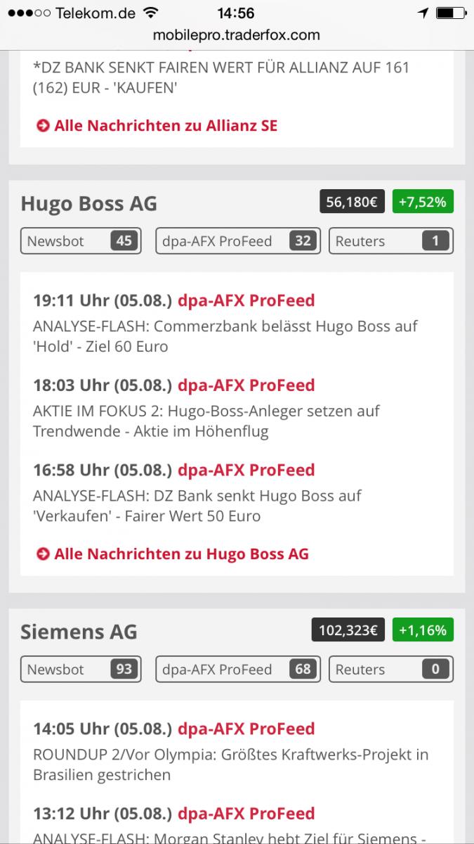 Aktienkurs Pro7
