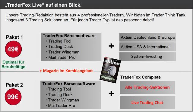 Vollautomatisches handelssystem forex