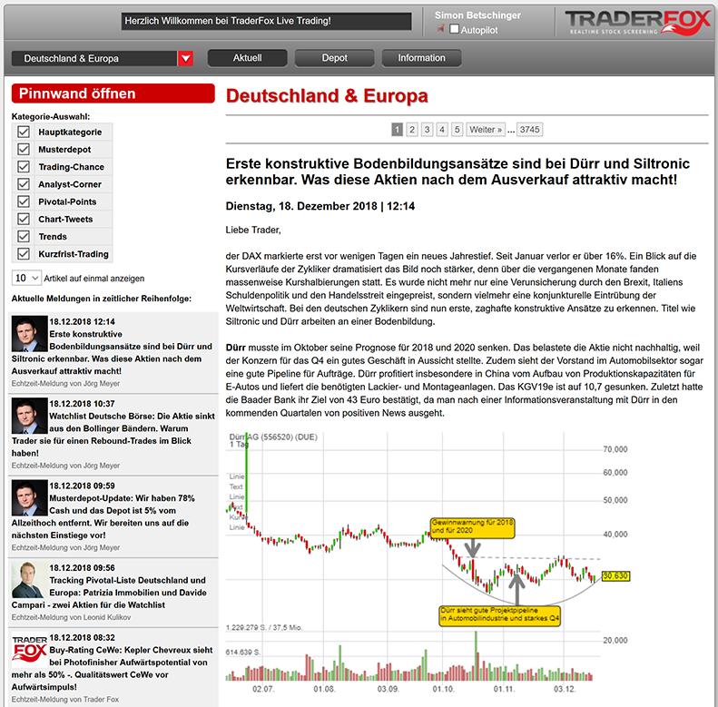 trading software für aktien proprietäre forex handelsunternehmen singapur