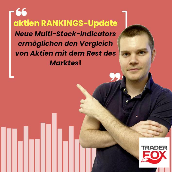 Neue Multi-Stock-Indicators ermöglichen den Vergleich von Aktien mit dem Rest des Marktes!